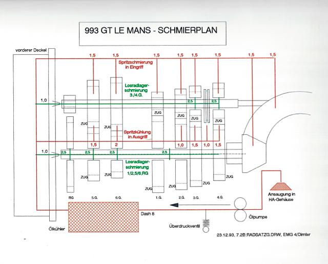 993 GT Le Mans - 5